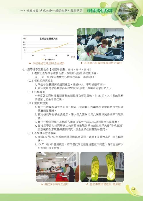 青春正能量300字_http://ibook.ltcvs.ilc.edu.tw/books/a0168/1/ 羅東高商六十週年校慶特刊