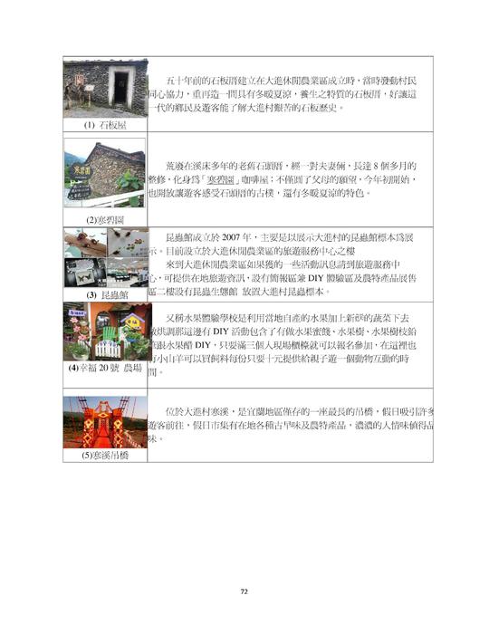 http://ibook.ltcvs.ilc.edu.tw/books/a0168/43/ 羅商專題製作叢刊第5期-2013.05